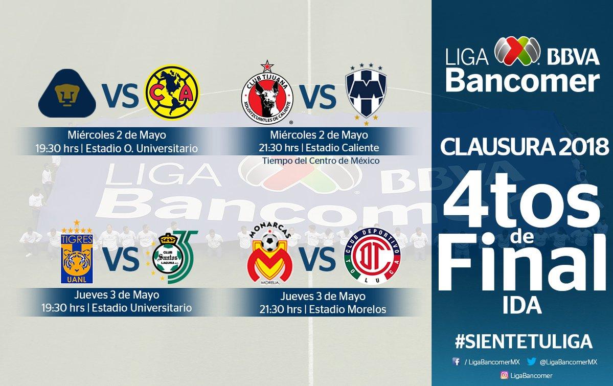 cuartos de final liga mx 2018